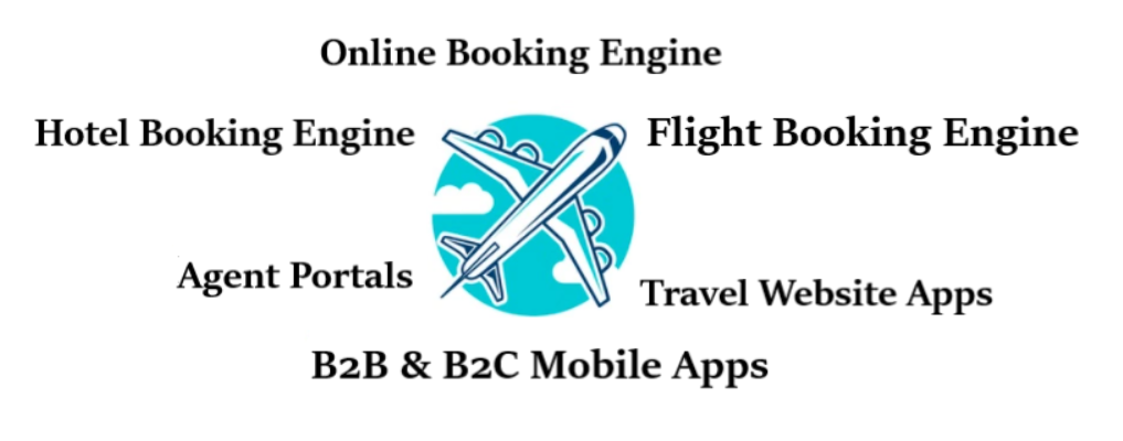 Travel services