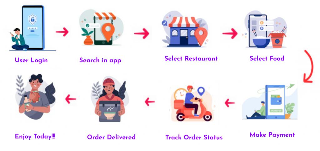 uber-eats-user